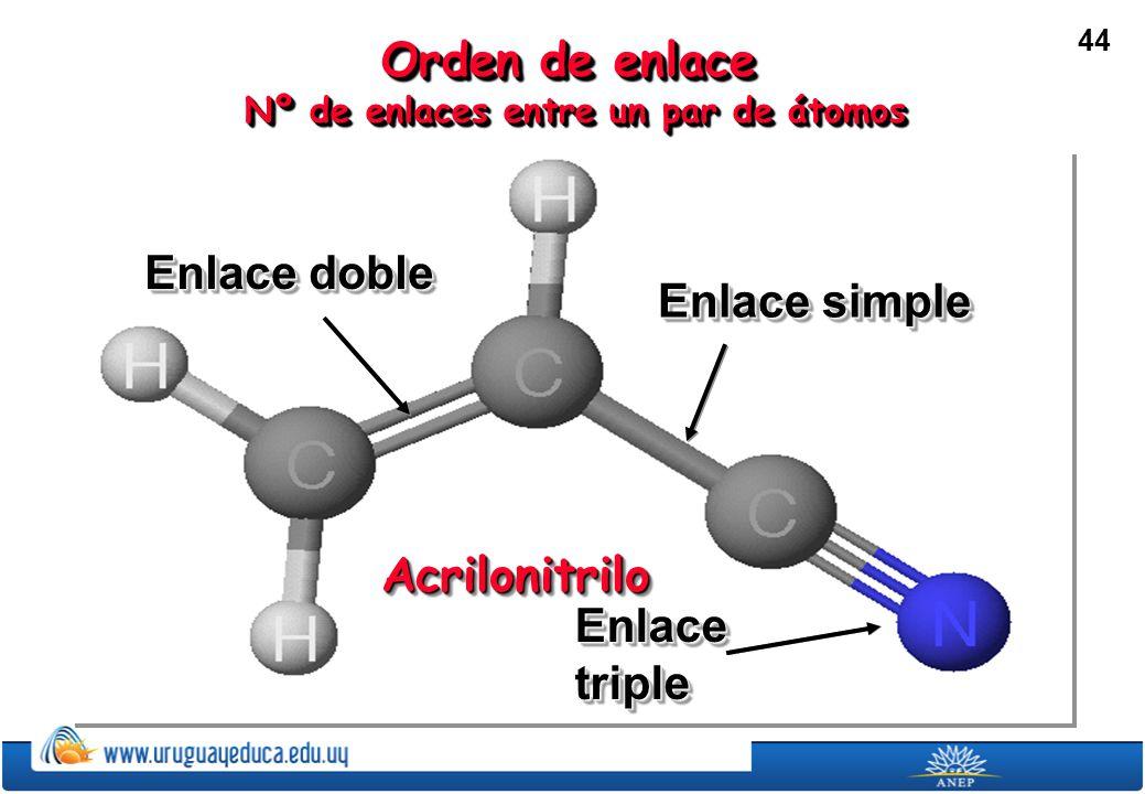 Nº de enlaces entre un par de átomos
