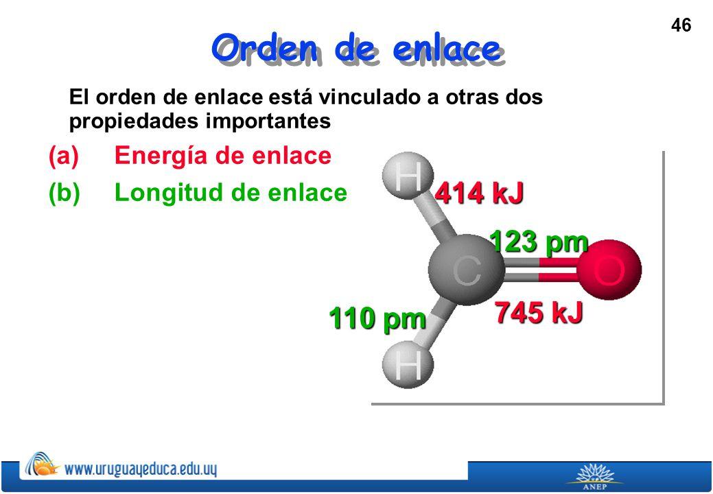 Orden de enlace 414 kJ 123 pm 745 kJ 110 pm (a) Energía de enlace