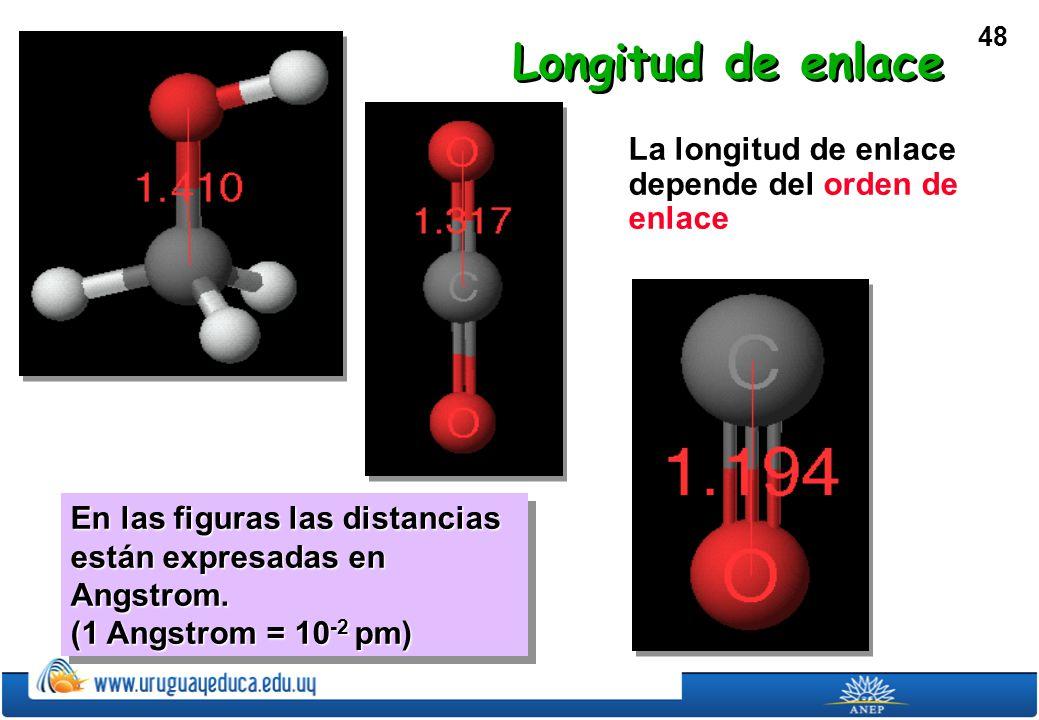 Longitud de enlace La longitud de enlace depende del orden de enlace
