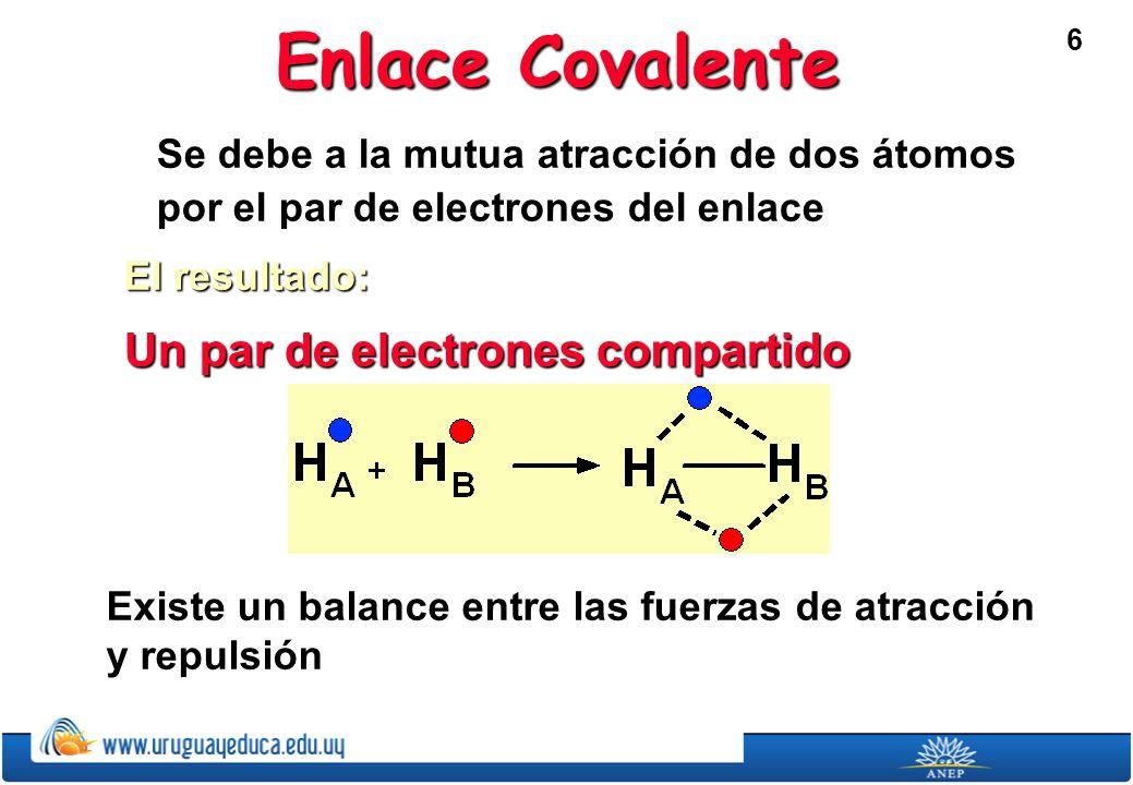 Enlace Covalente Un par de electrones compartido