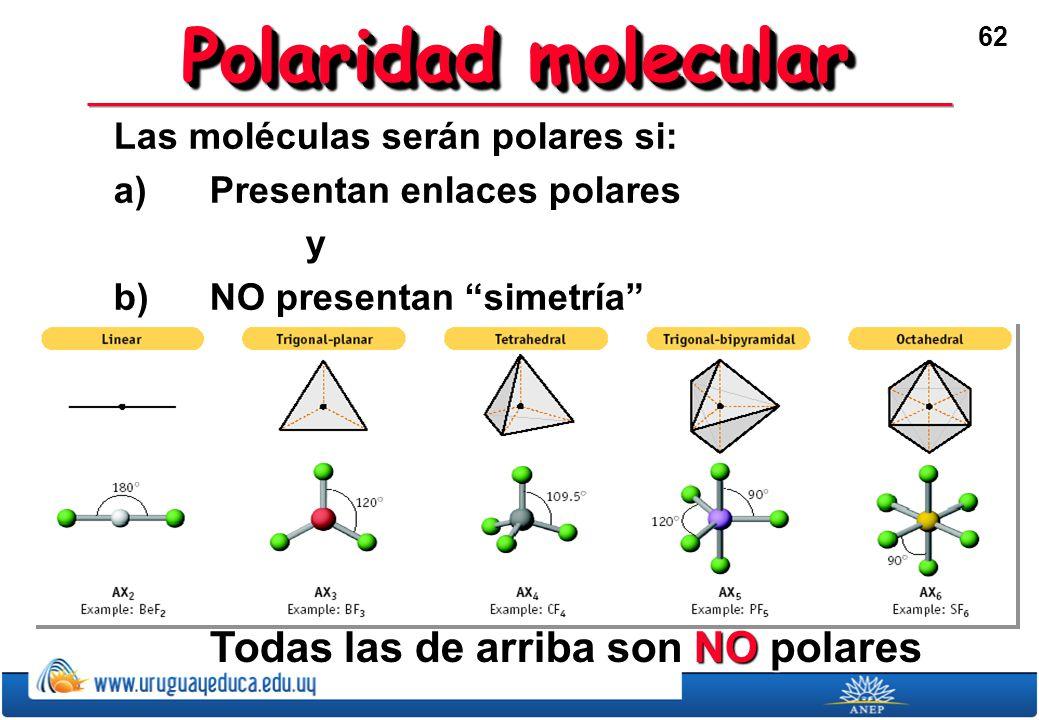 Polaridad molecular Todas las de arriba son NO polares