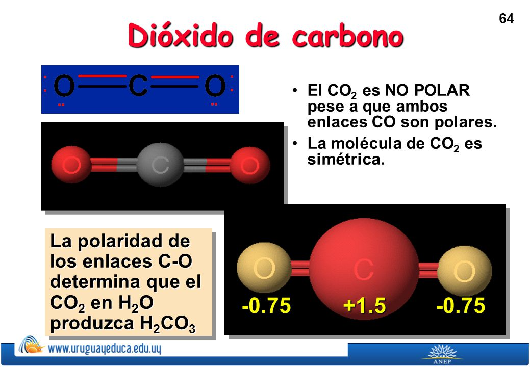 Dióxido de carbono El CO2 es NO POLAR pese a que ambos enlaces CO son polares. La molécula de CO2 es simétrica.