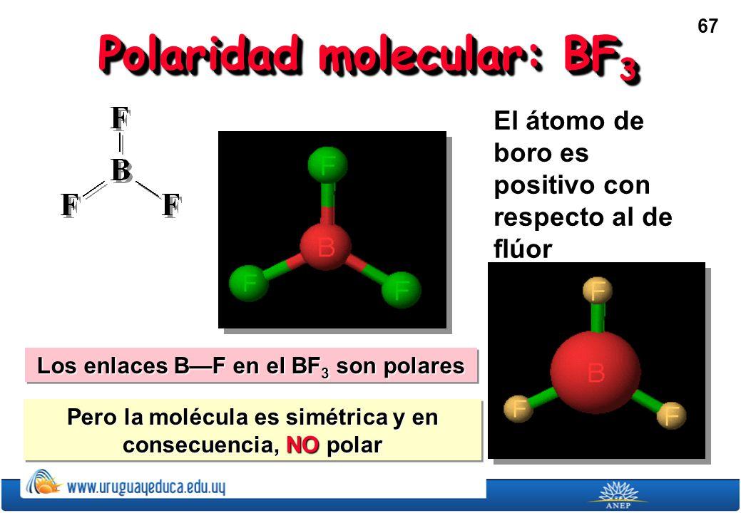 Polaridad molecular: BF3
