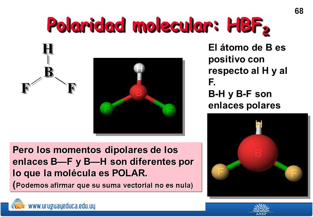 Polaridad molecular: HBF2
