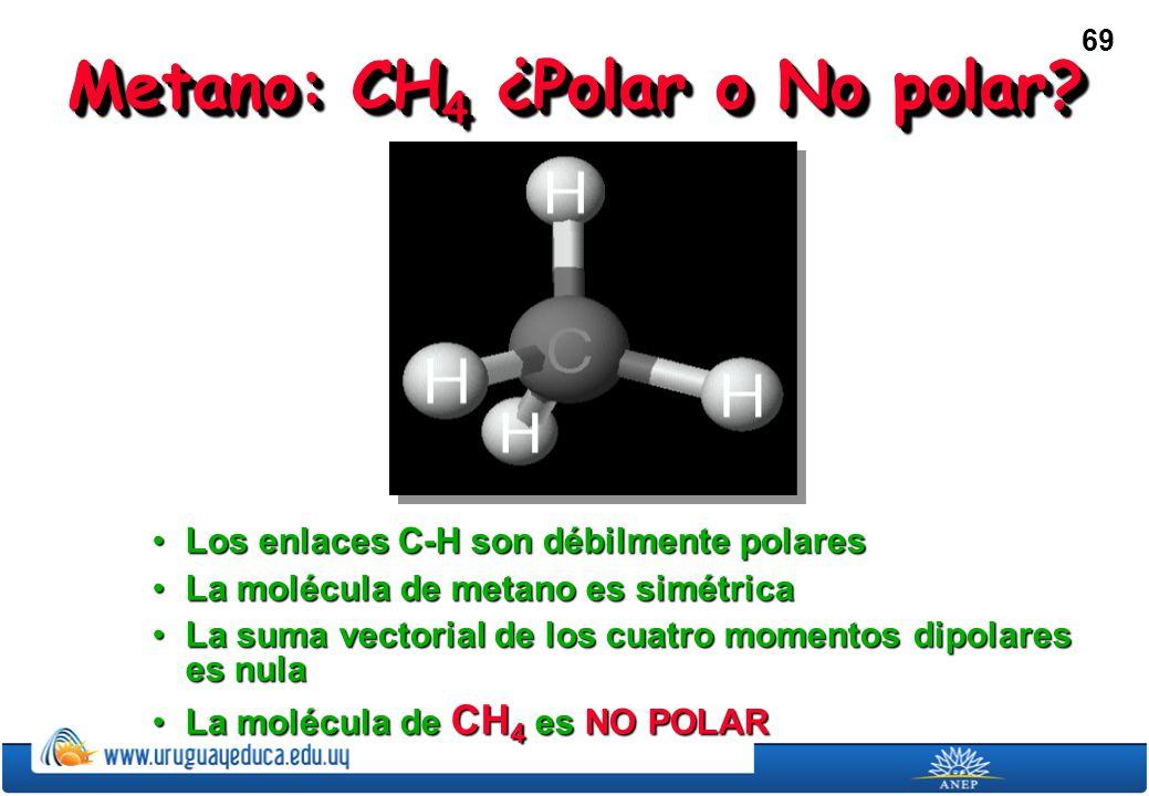 Metano: CH4 ¿Polar o No polar