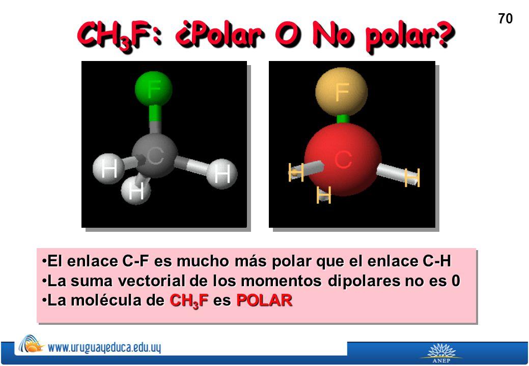 CH3F: ¿Polar O No polar El enlace C-F es mucho más polar que el enlace C-H. La suma vectorial de los momentos dipolares no es 0.