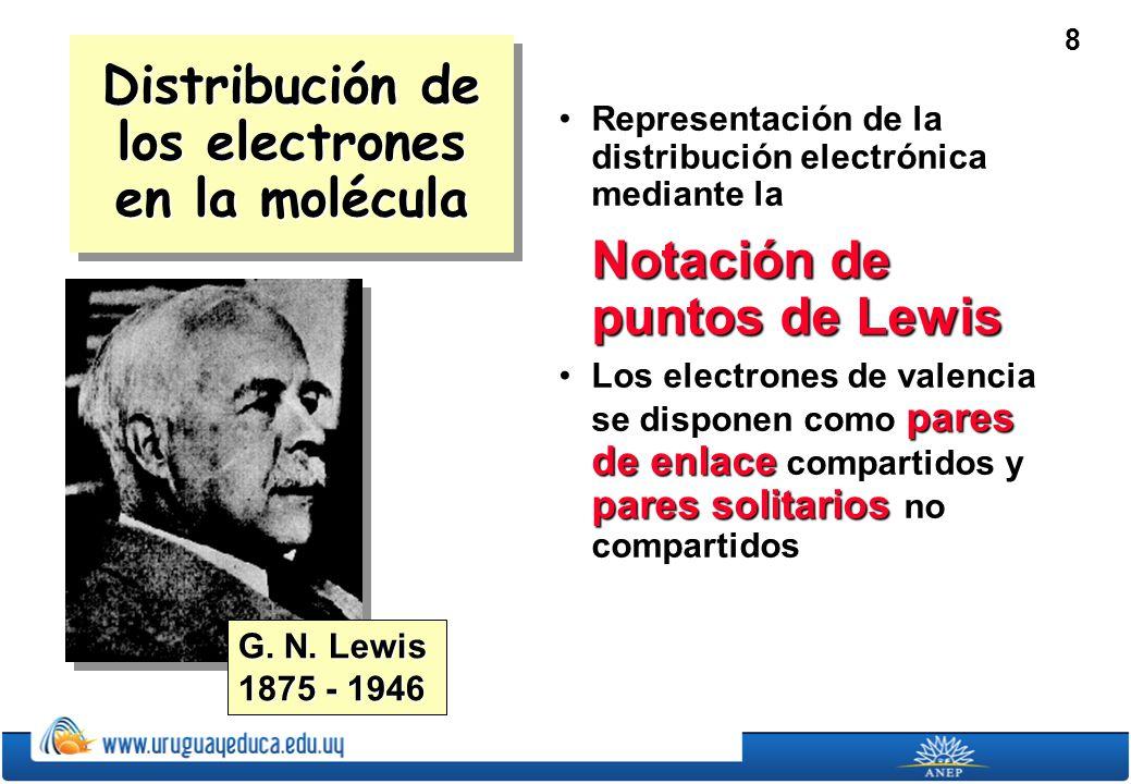 Distribución de los electrones en la molécula