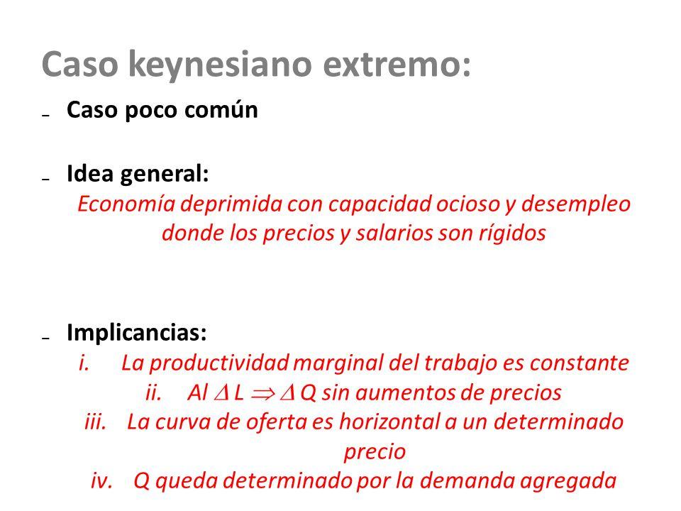 Caso keynesiano extremo: