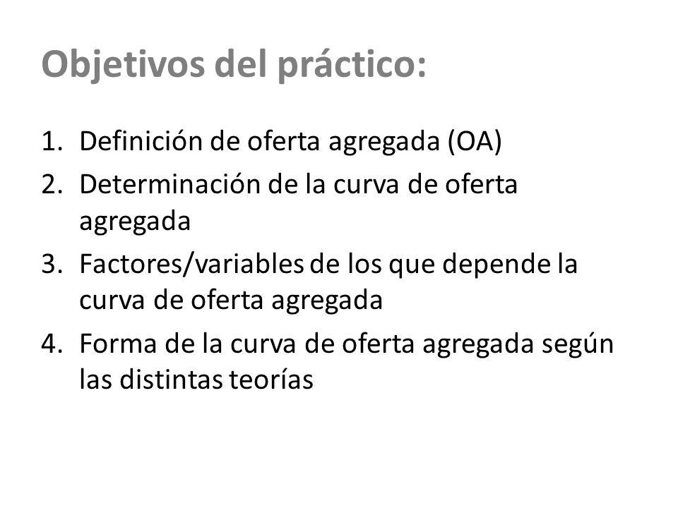 Objetivos del práctico: