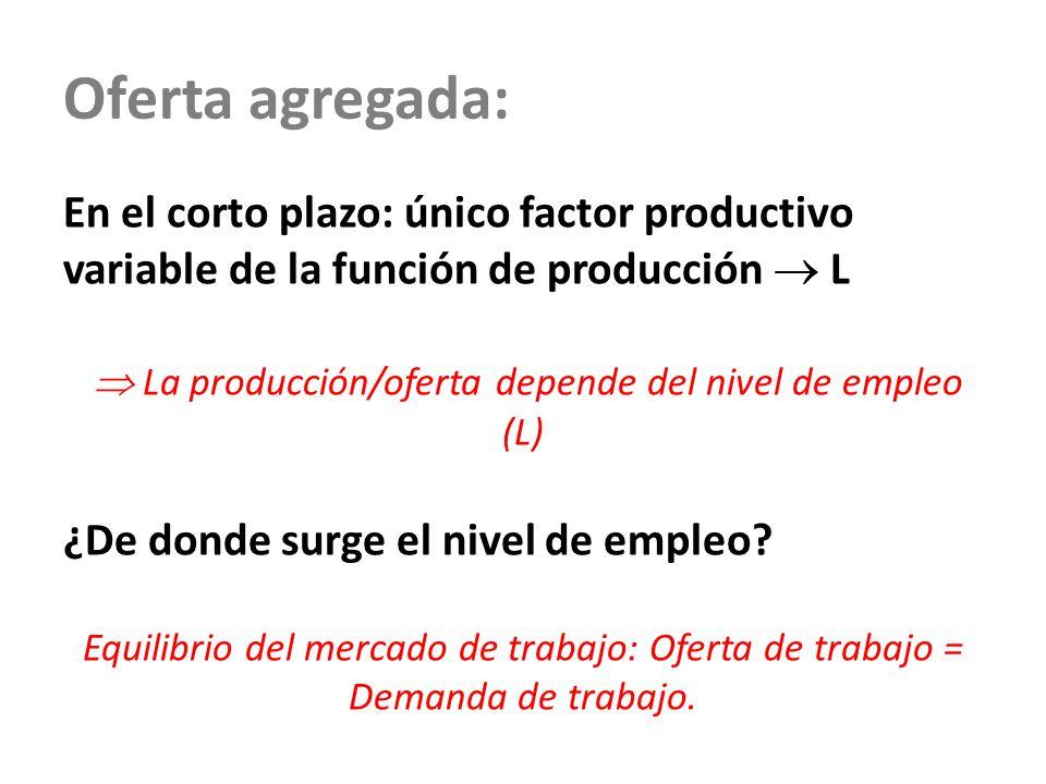  La producción/oferta depende del nivel de empleo (L)