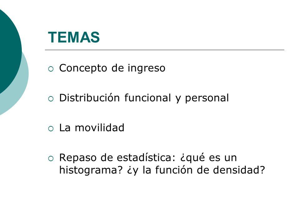 TEMAS Concepto de ingreso Distribución funcional y personal
