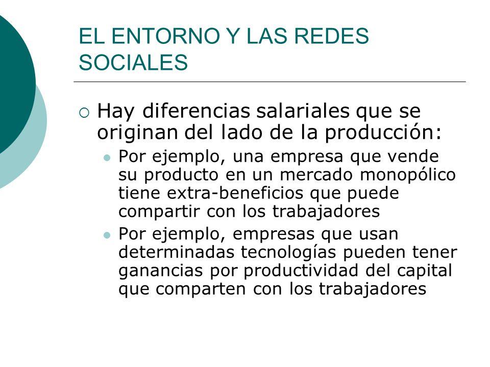 EL ENTORNO Y LAS REDES SOCIALES