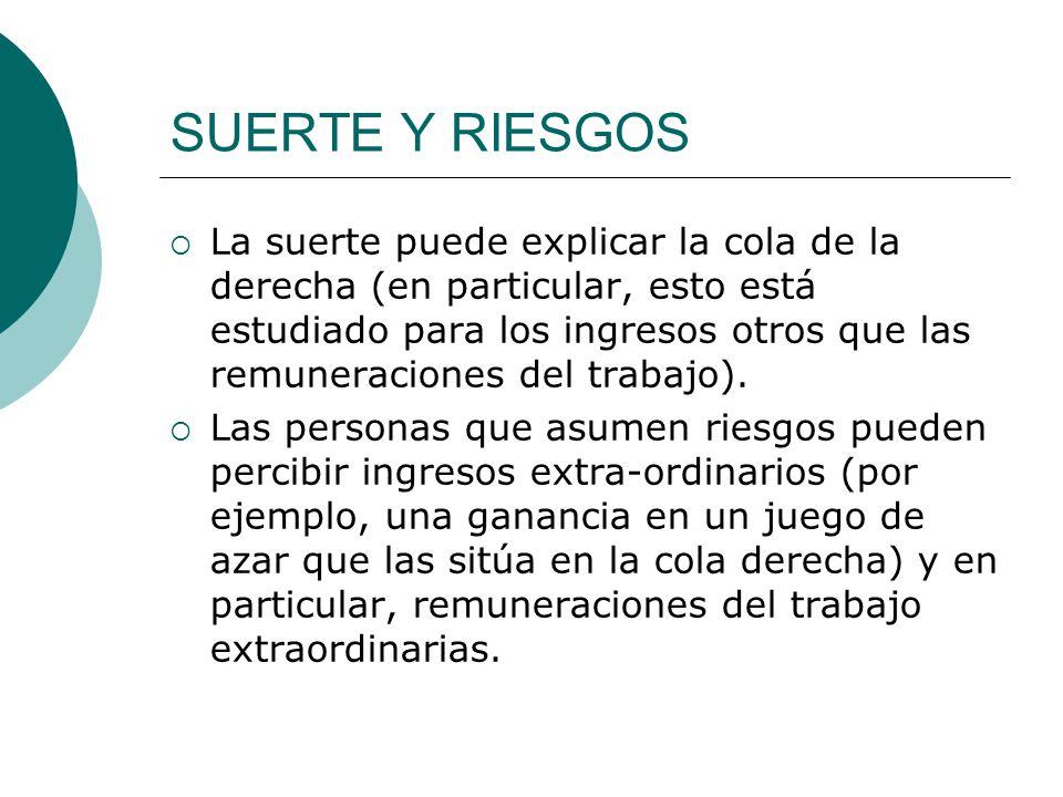 SUERTE Y RIESGOS