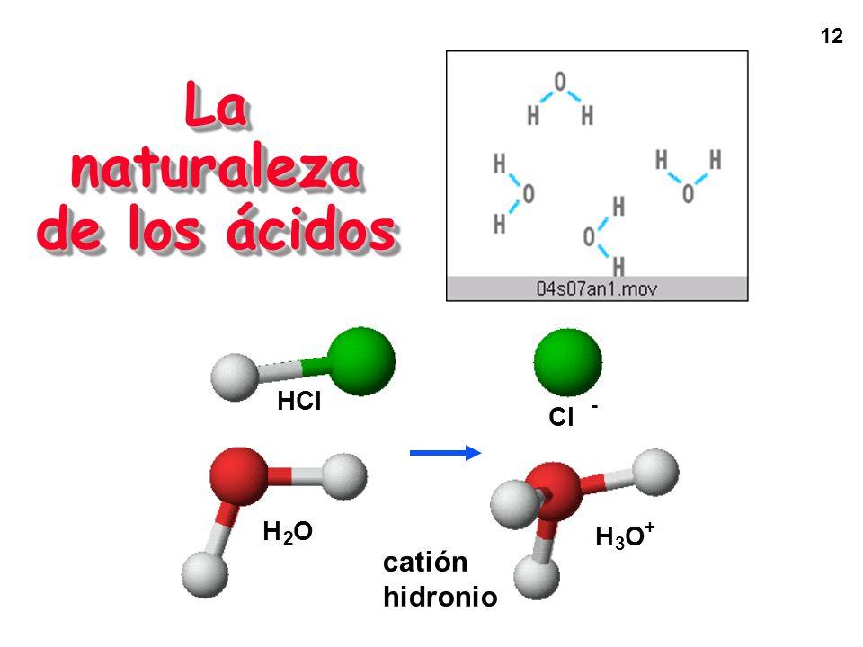 La naturaleza de los ácidos