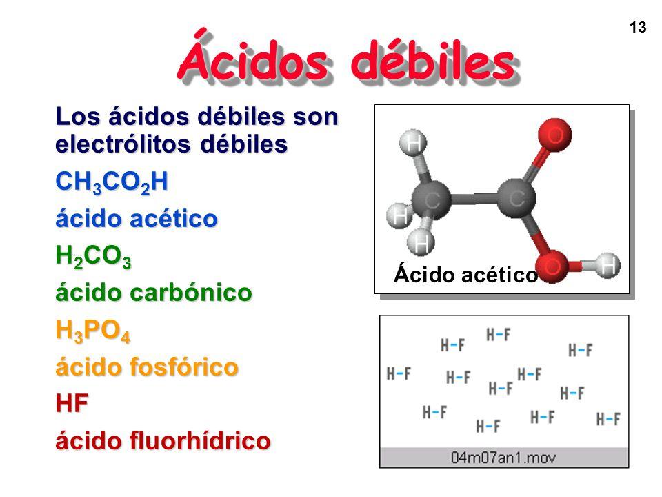 Ácidos débiles Los ácidos débiles son electrólitos débiles CH3CO2H