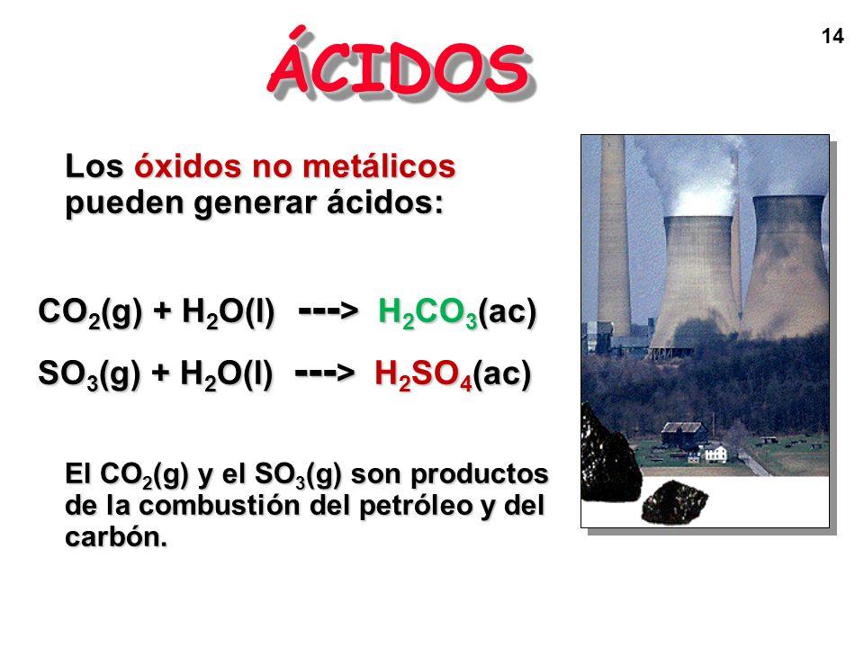 ÁCIDOS Los óxidos no metálicos pueden generar ácidos: