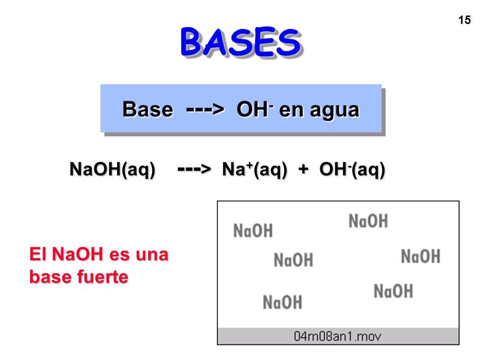 Base ---> OH- en agua