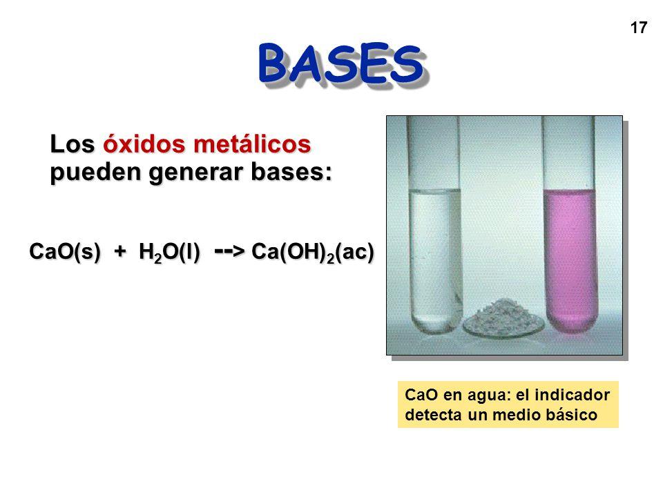 BASES Los óxidos metálicos pueden generar bases: