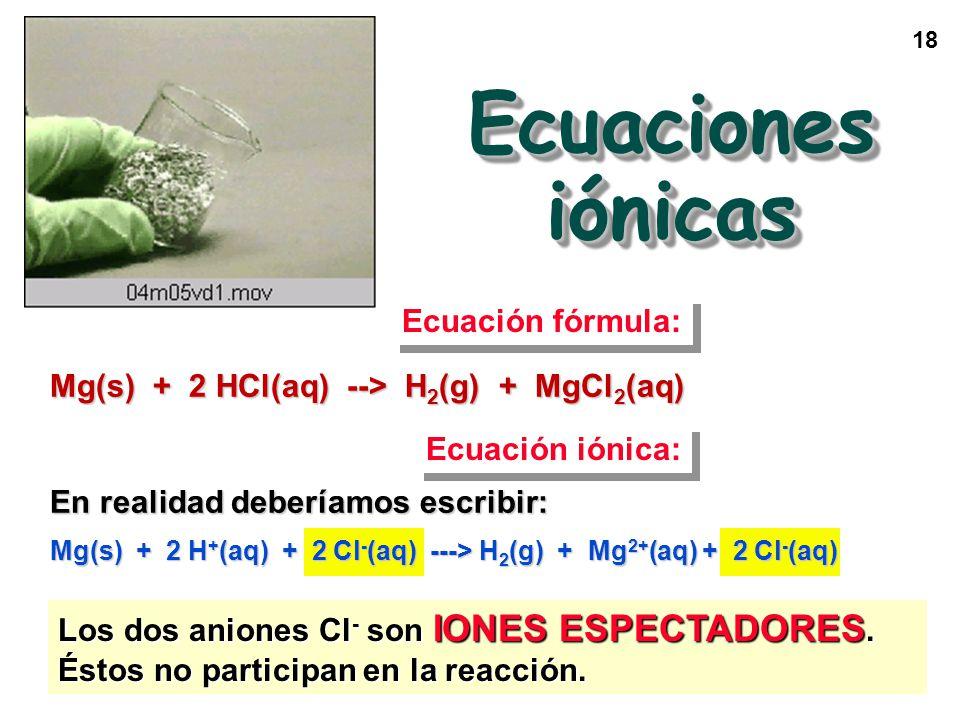 Ecuaciones iónicas Ecuación fórmula: