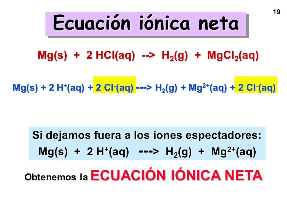 Ecuación iónica neta Mg(s) + 2 HCl(aq) --> H2(g) + MgCl2(aq)