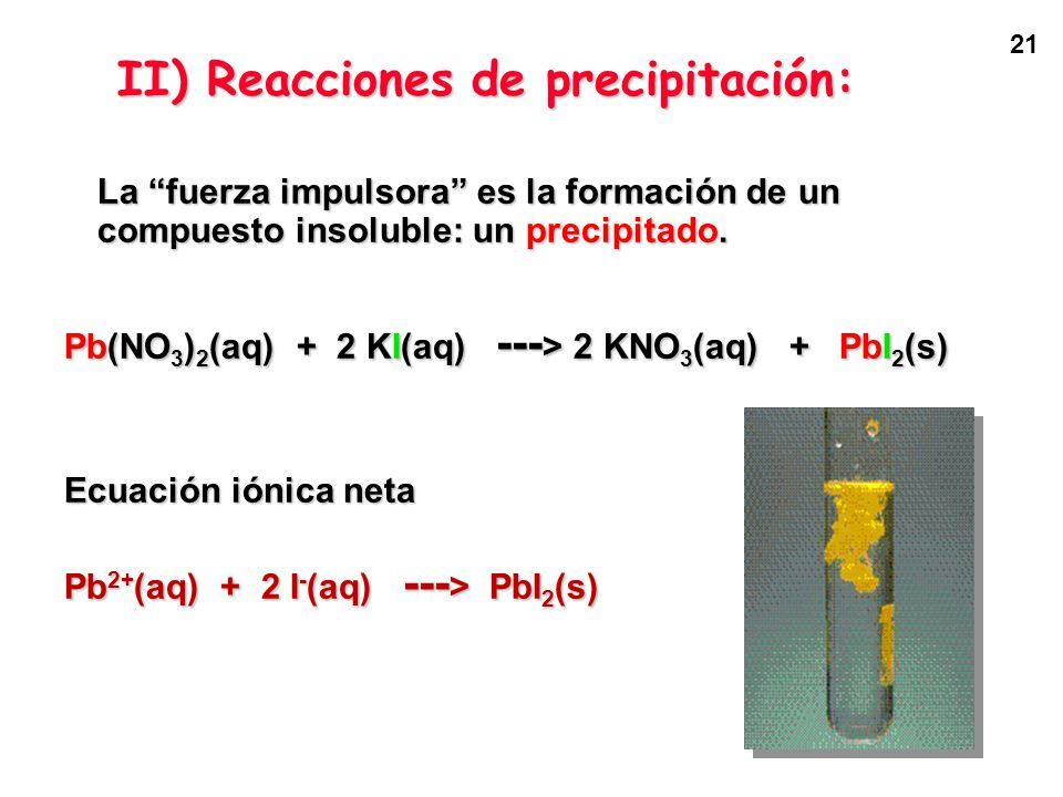 II) Reacciones de precipitación: