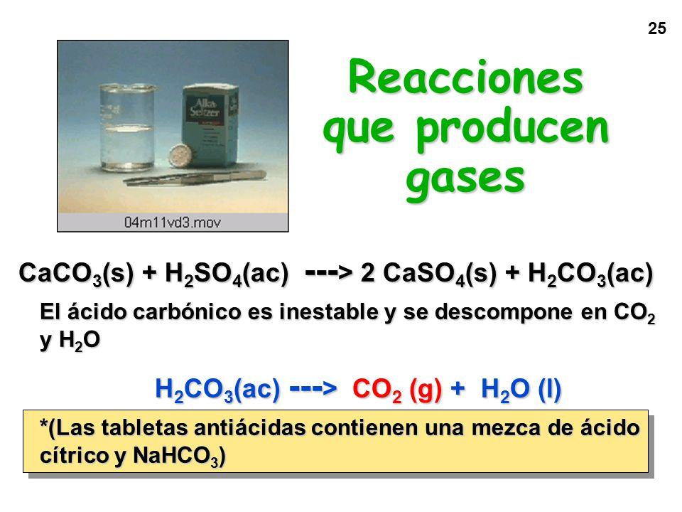 Reacciones que producen gases