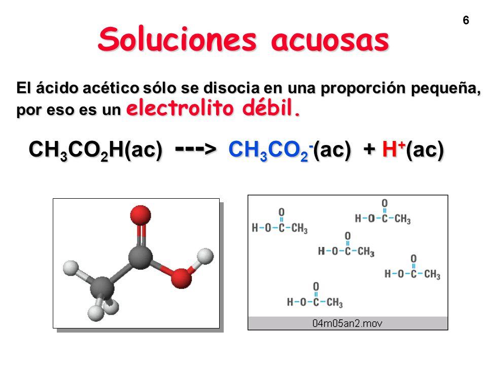 Soluciones acuosas CH3CO2H(ac) ---> CH3CO2-(ac) + H+(ac)