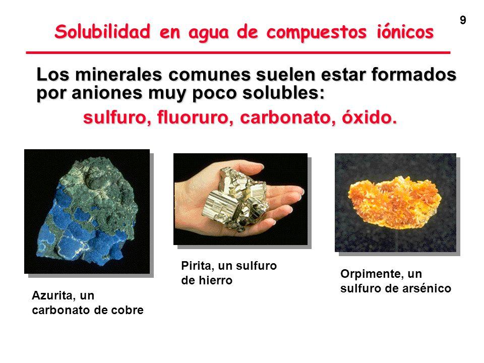 Solubilidad en agua de compuestos iónicos