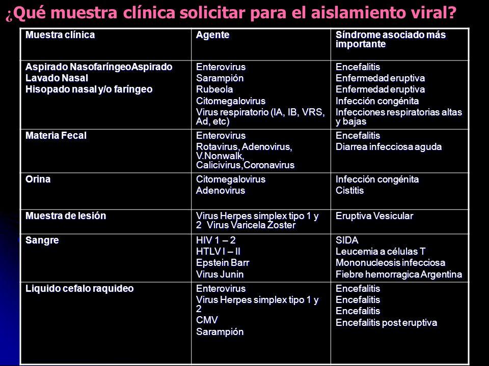 ¿Qué muestra clínica solicitar para el aislamiento viral