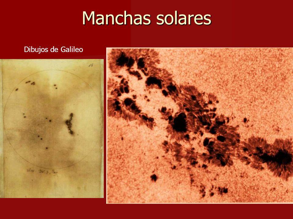Manchas solares Dibujos de Galileo