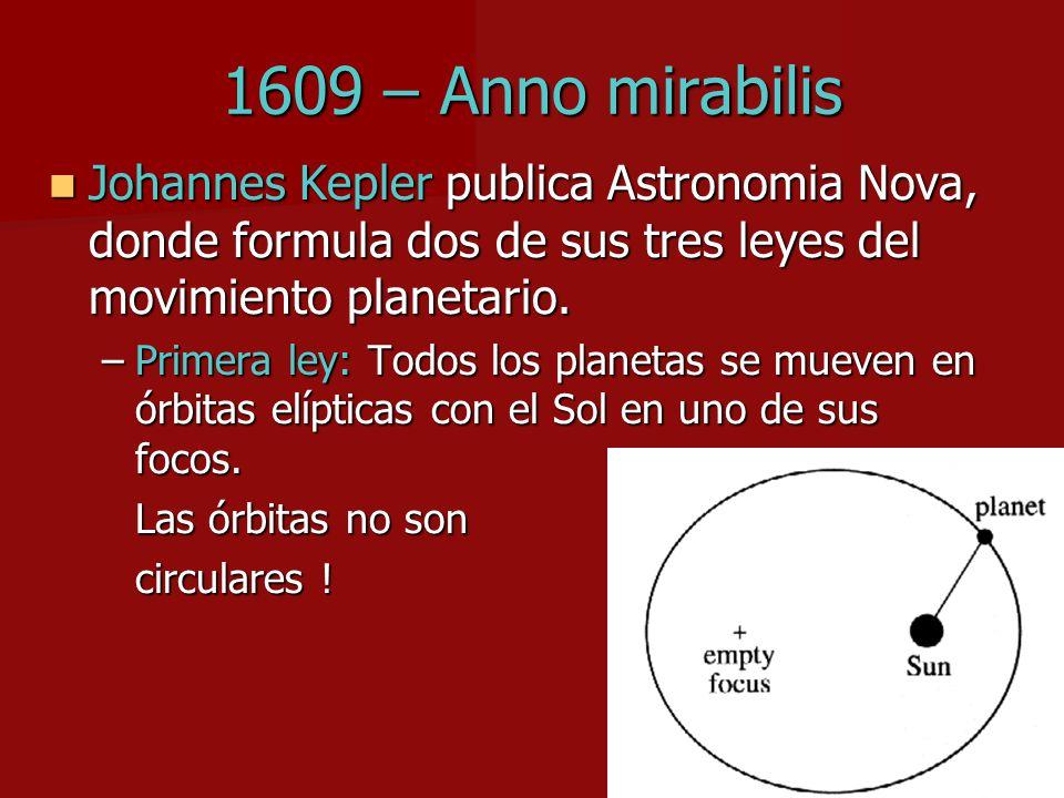 1609 – Anno mirabilis Johannes Kepler publica Astronomia Nova, donde formula dos de sus tres leyes del movimiento planetario.
