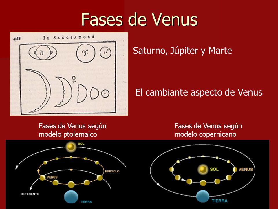 Fases de Venus Saturno, Júpiter y Marte El cambiante aspecto de Venus