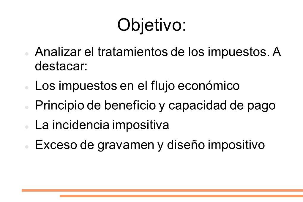 Objetivo: Analizar el tratamientos de los impuestos. A destacar: