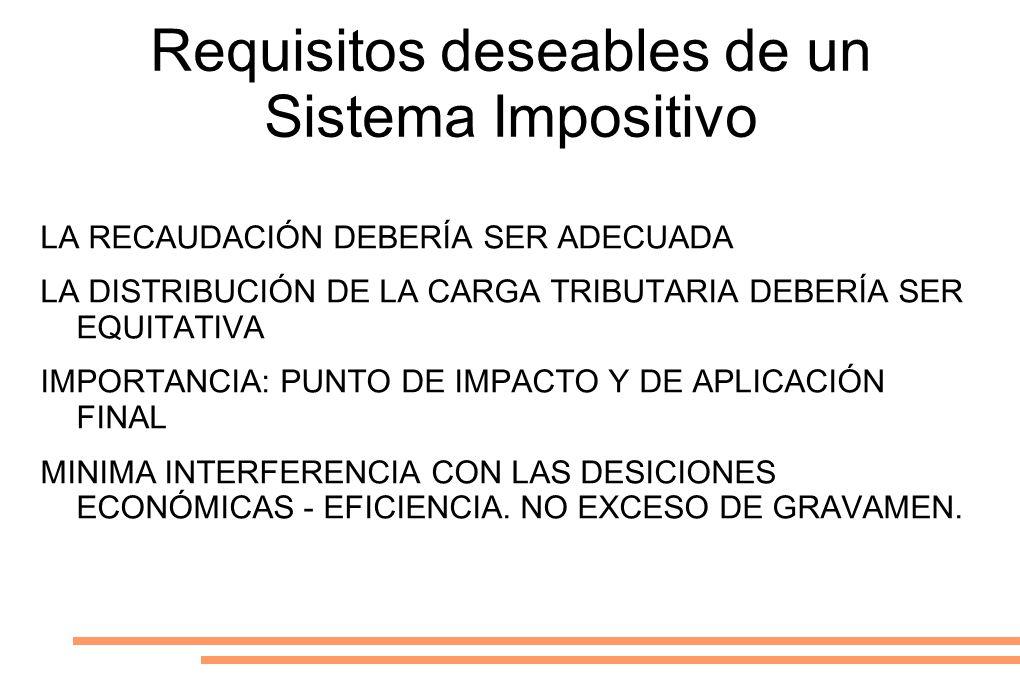 Requisitos deseables de un Sistema Impositivo