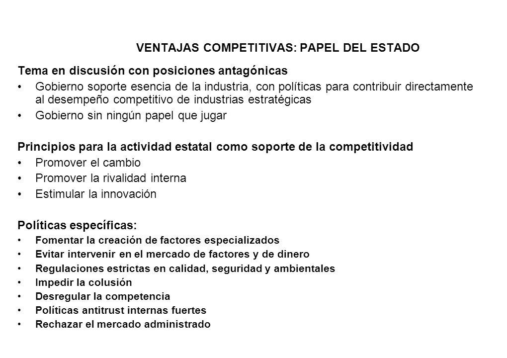VENTAJAS COMPETITIVAS: PAPEL DEL ESTADO