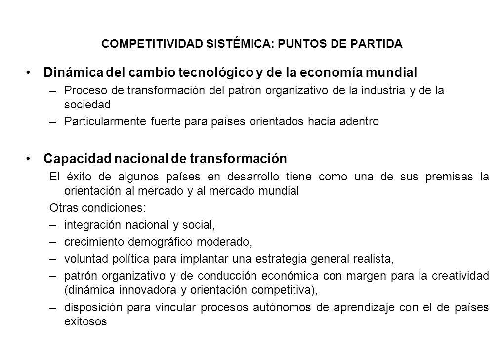 COMPETITIVIDAD SISTÉMICA: PUNTOS DE PARTIDA
