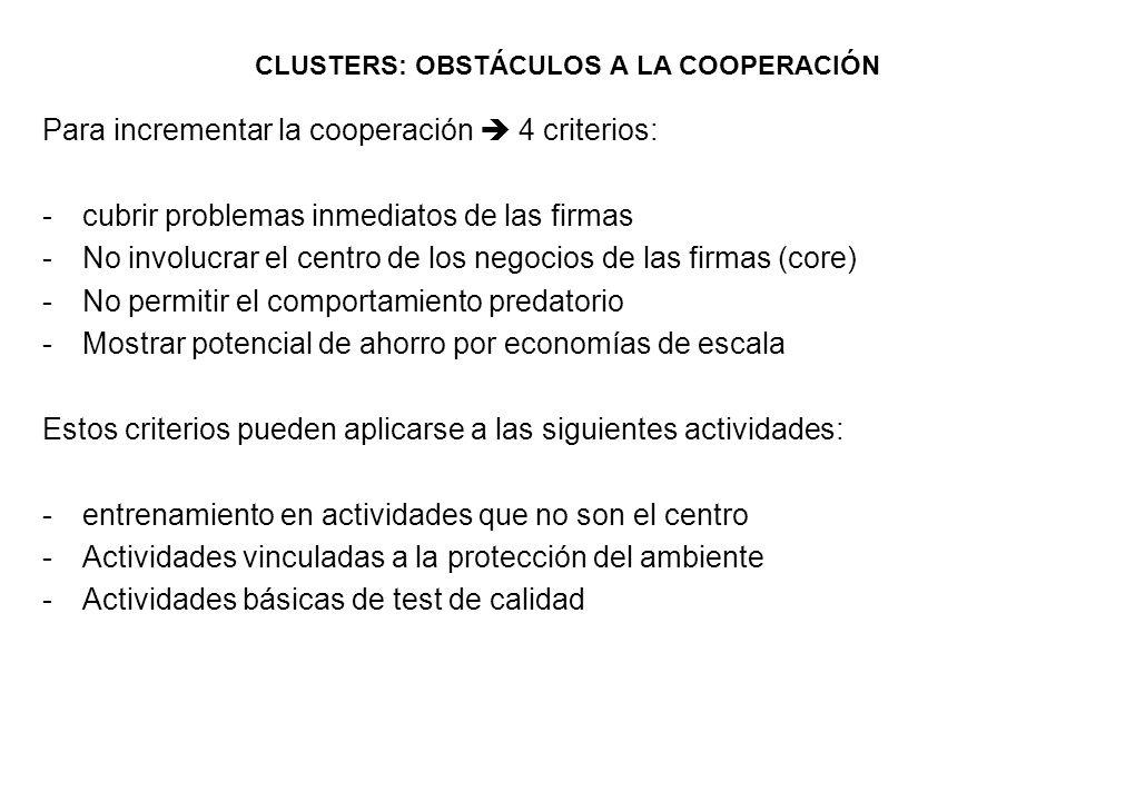 CLUSTERS: OBSTÁCULOS A LA COOPERACIÓN