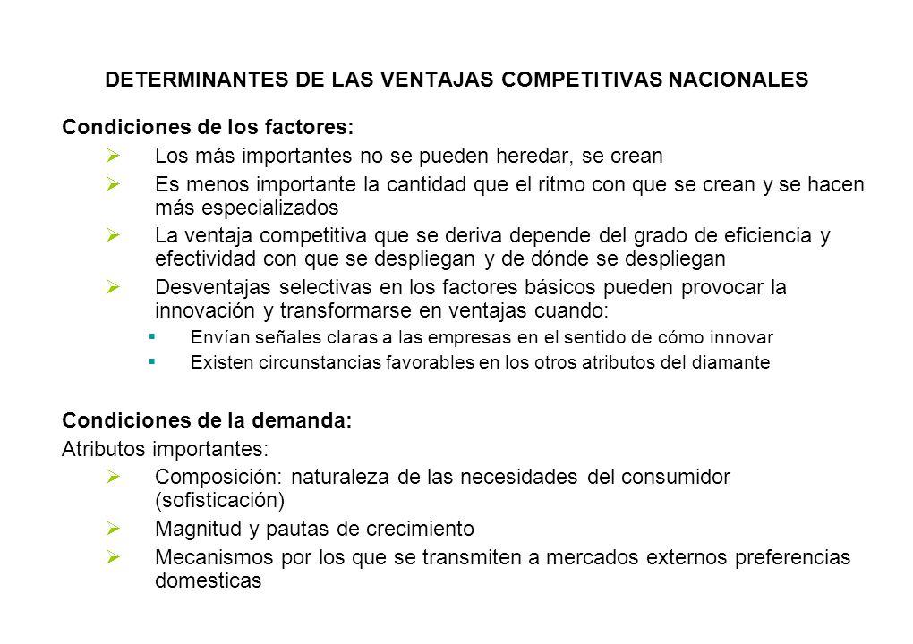 DETERMINANTES DE LAS VENTAJAS COMPETITIVAS NACIONALES