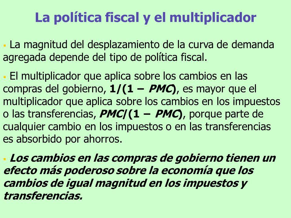 La política fiscal y el multiplicador