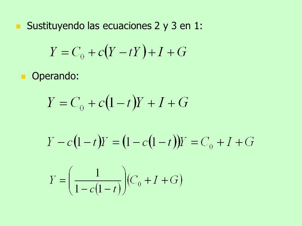 Sustituyendo las ecuaciones 2 y 3 en 1: