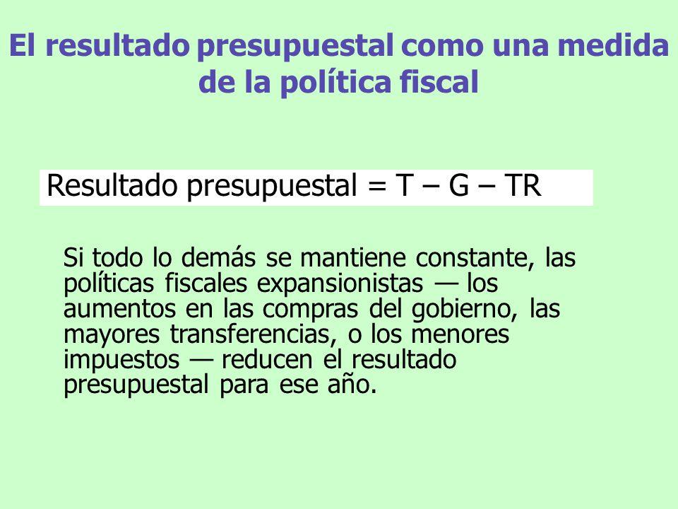 El resultado presupuestal como una medida de la política fiscal