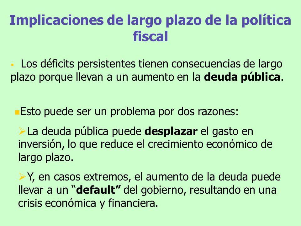 Implicaciones de largo plazo de la política fiscal