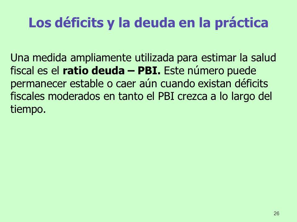 Los déficits y la deuda en la práctica