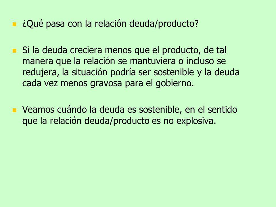 ¿Qué pasa con la relación deuda/producto