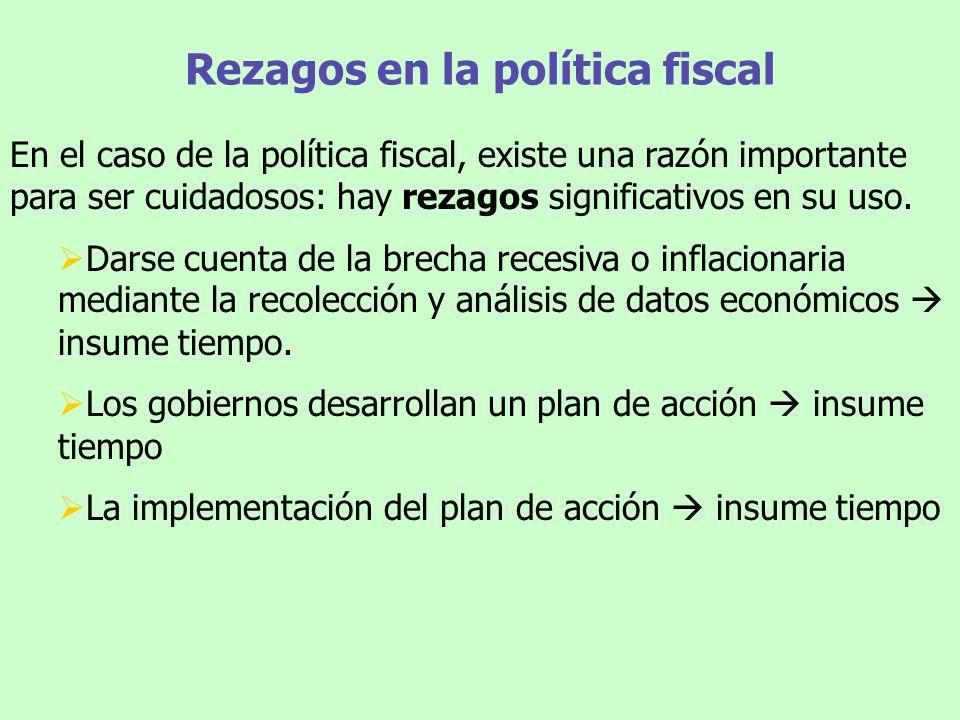 Rezagos en la política fiscal