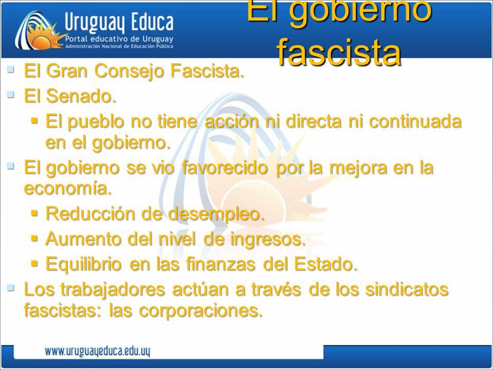 El gobierno fascista El Gran Consejo Fascista. El Senado.
