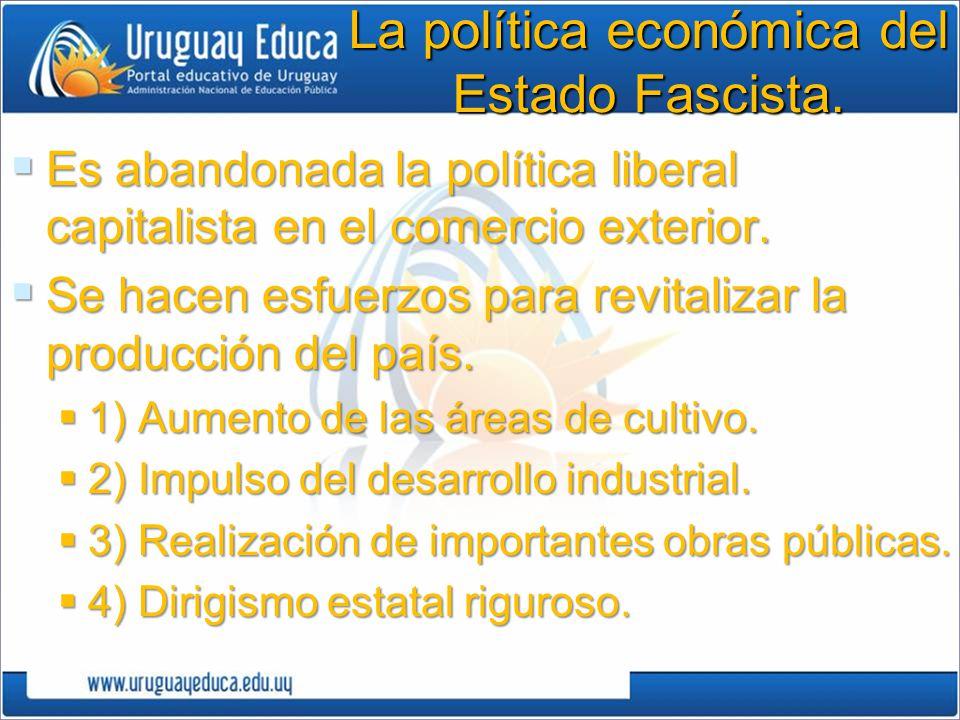 La política económica del Estado Fascista.