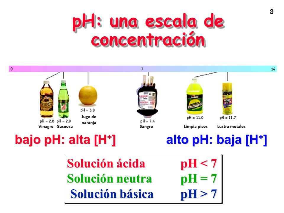 pH: una escala de concentración