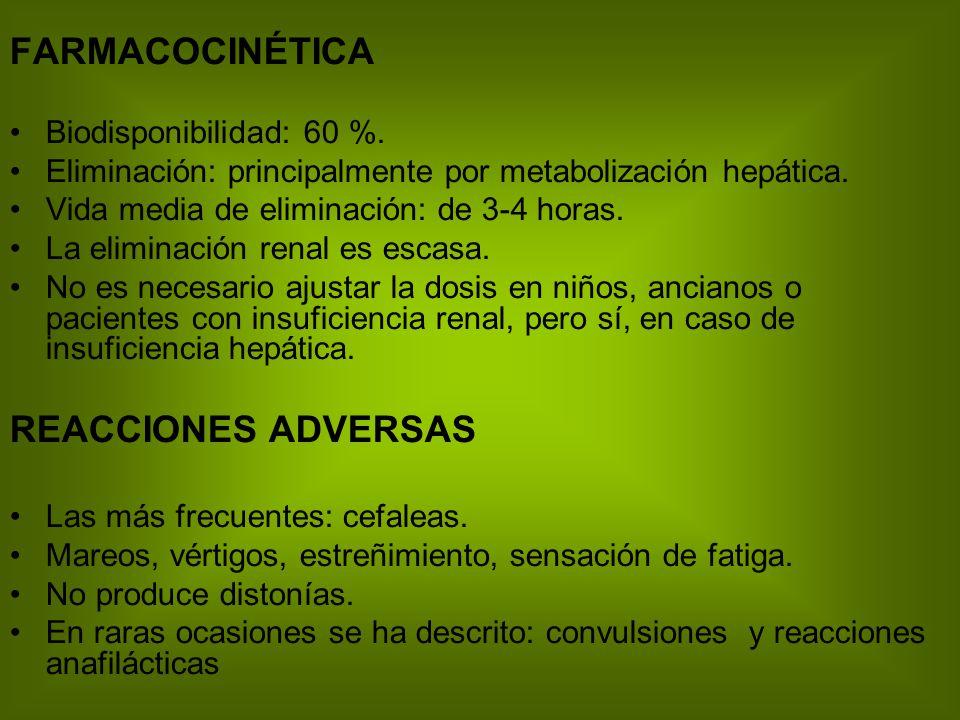 FARMACOCINÉTICA REACCIONES ADVERSAS Biodisponibilidad: 60 %.