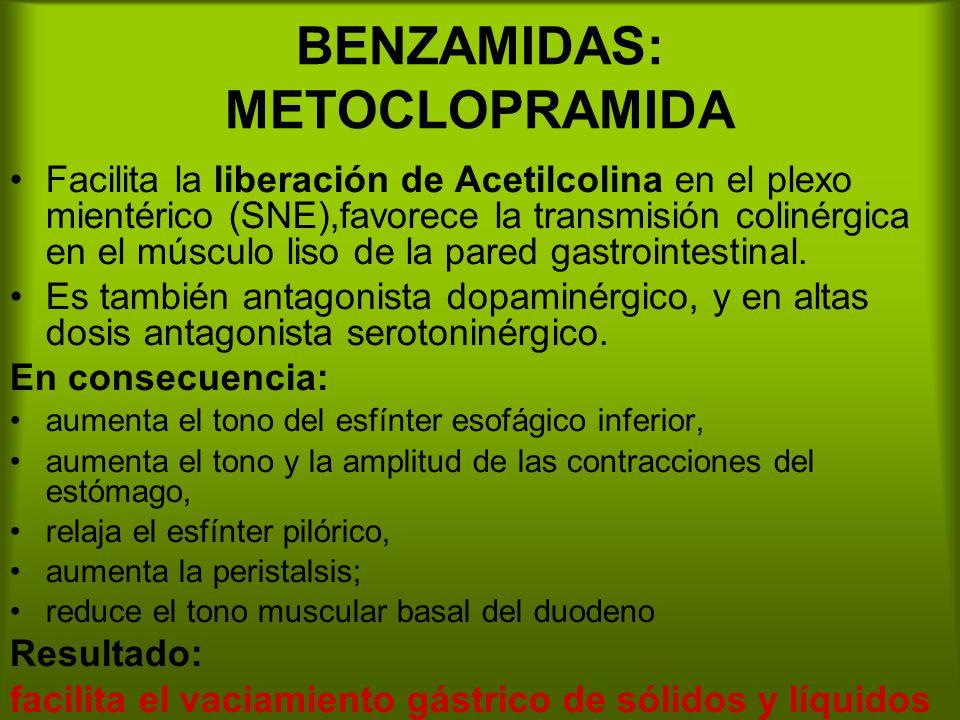BENZAMIDAS: METOCLOPRAMIDA